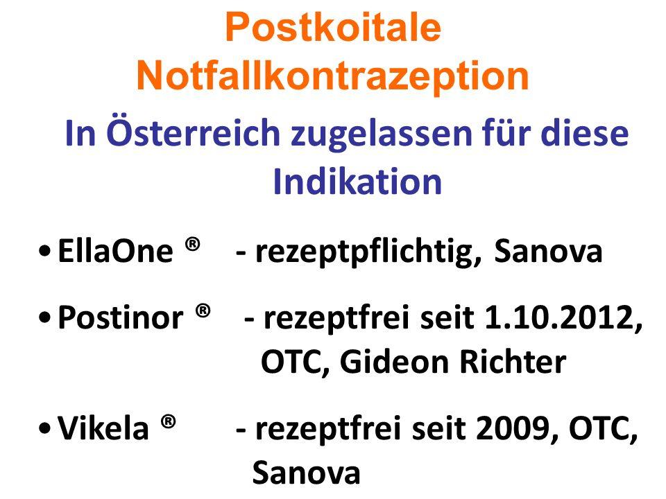 Postkoitale Notfallkontrazeption
