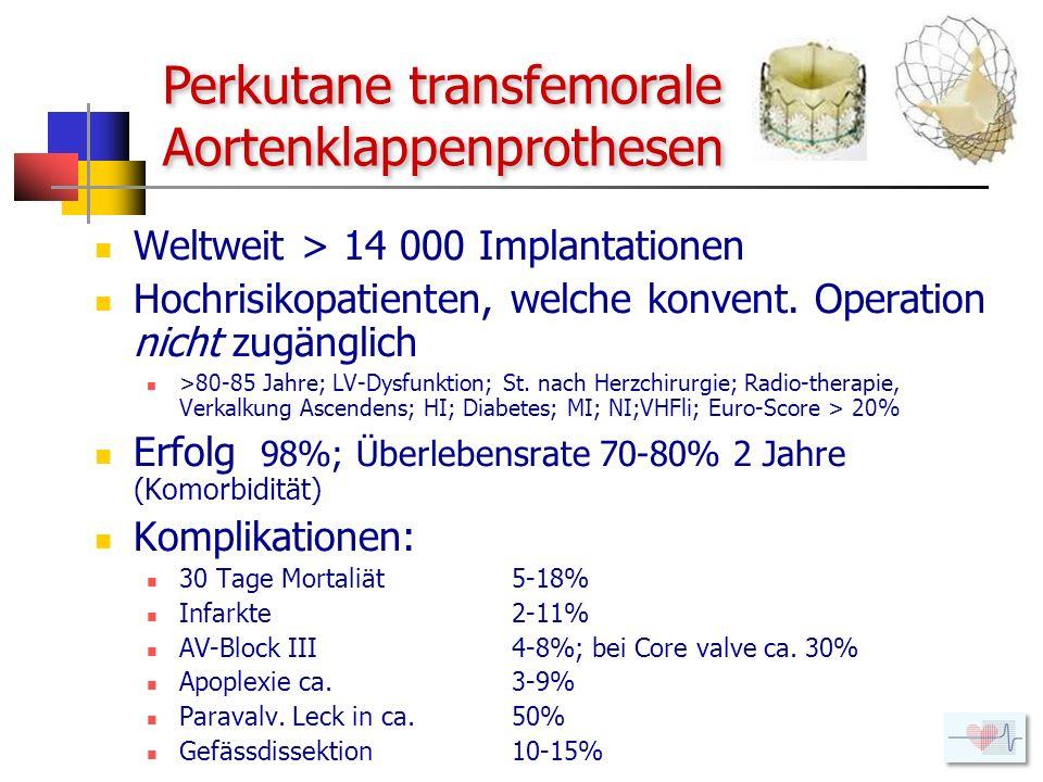 Perkutane transfemorale Aortenklappenprothesen