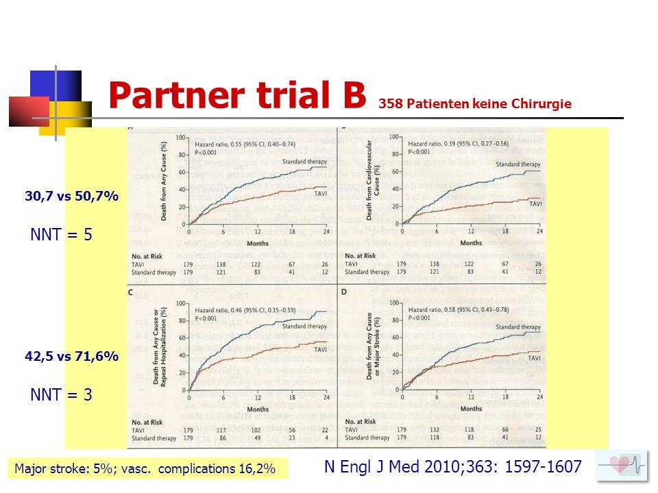 Partner trial B 358 Patienten keine Chirurgie