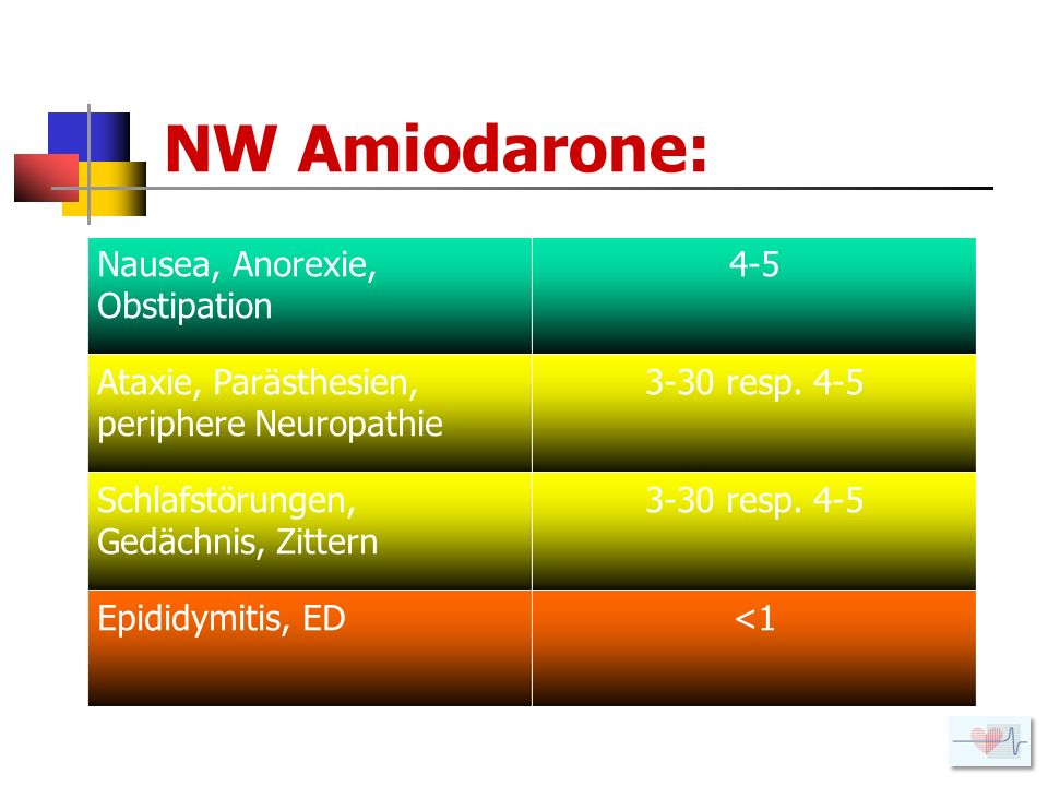 NW Amiodarone: Nausea, Anorexie, Obstipation 4-5
