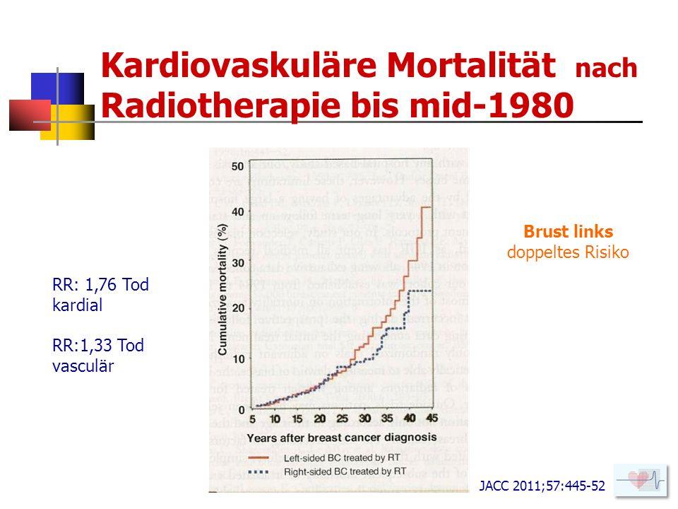 Kardiovaskuläre Mortalität nach Radiotherapie bis mid-1980