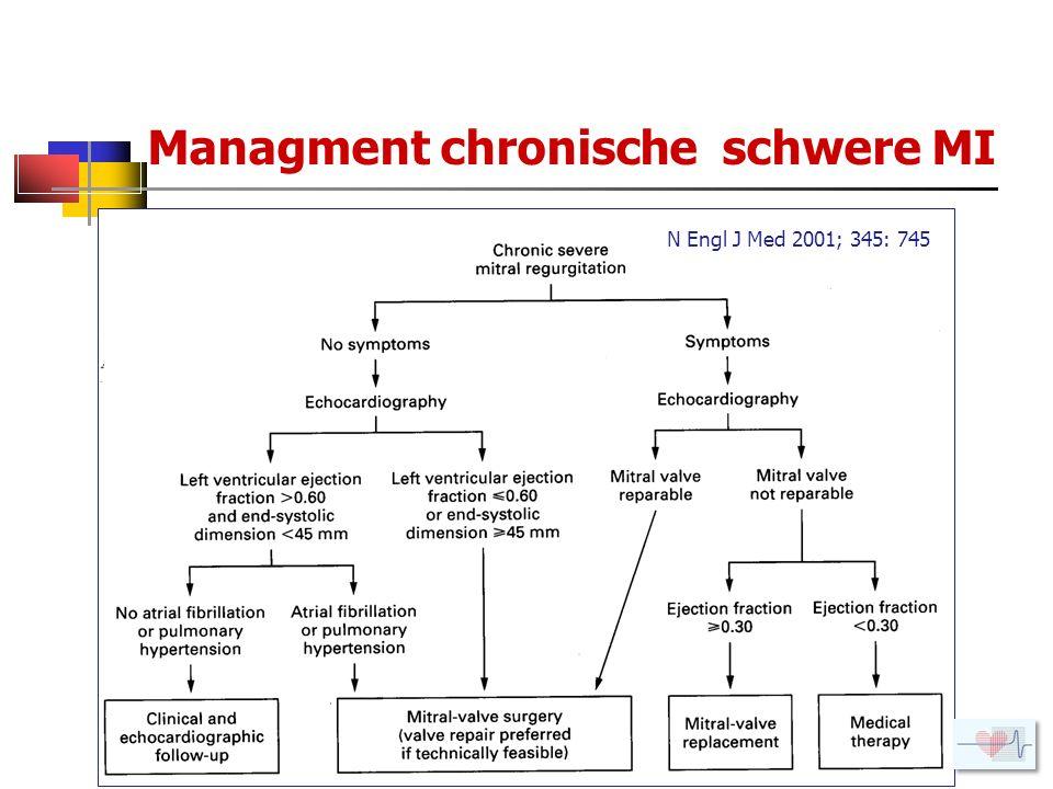 Managment chronische schwere MIMI