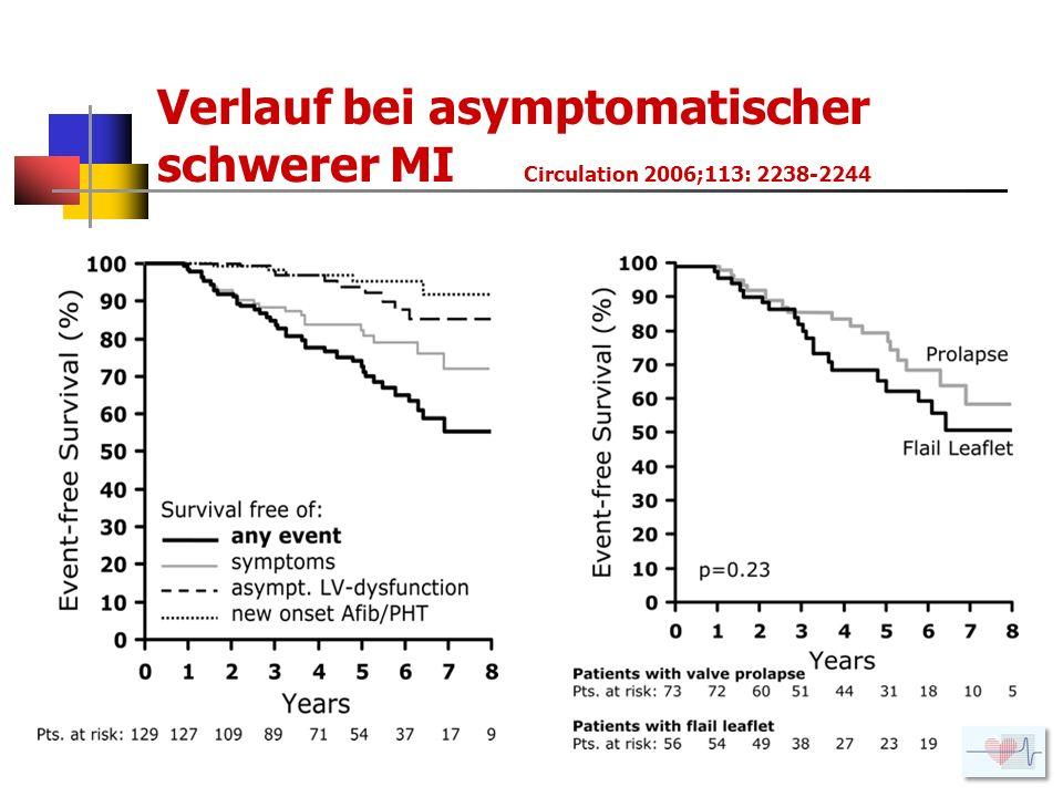 Verlauf bei asymptomatischer schwerer MI Circulation 2006;113: 2238-2244