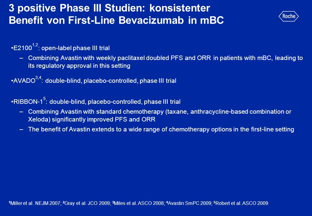 3 positive Phase III Studien: konsistenter Benefit von First-Line Bevacizumab in mBC