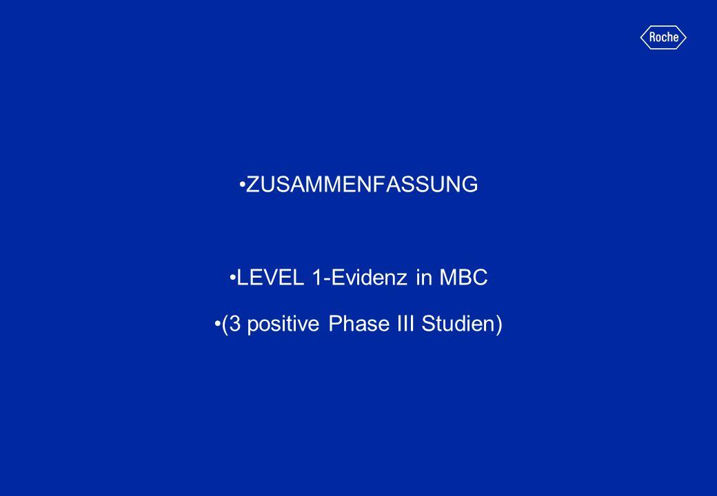 (3 positive Phase III Studien)