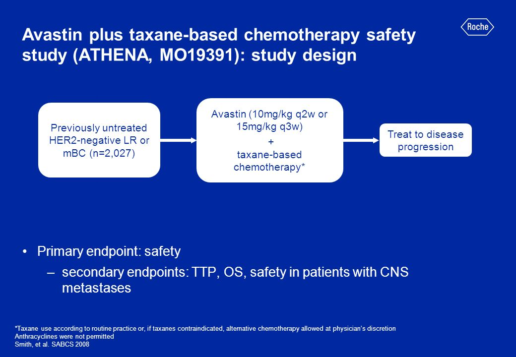 Avastin plus taxane-based chemotherapy safety study (ATHENA, MO19391): study design