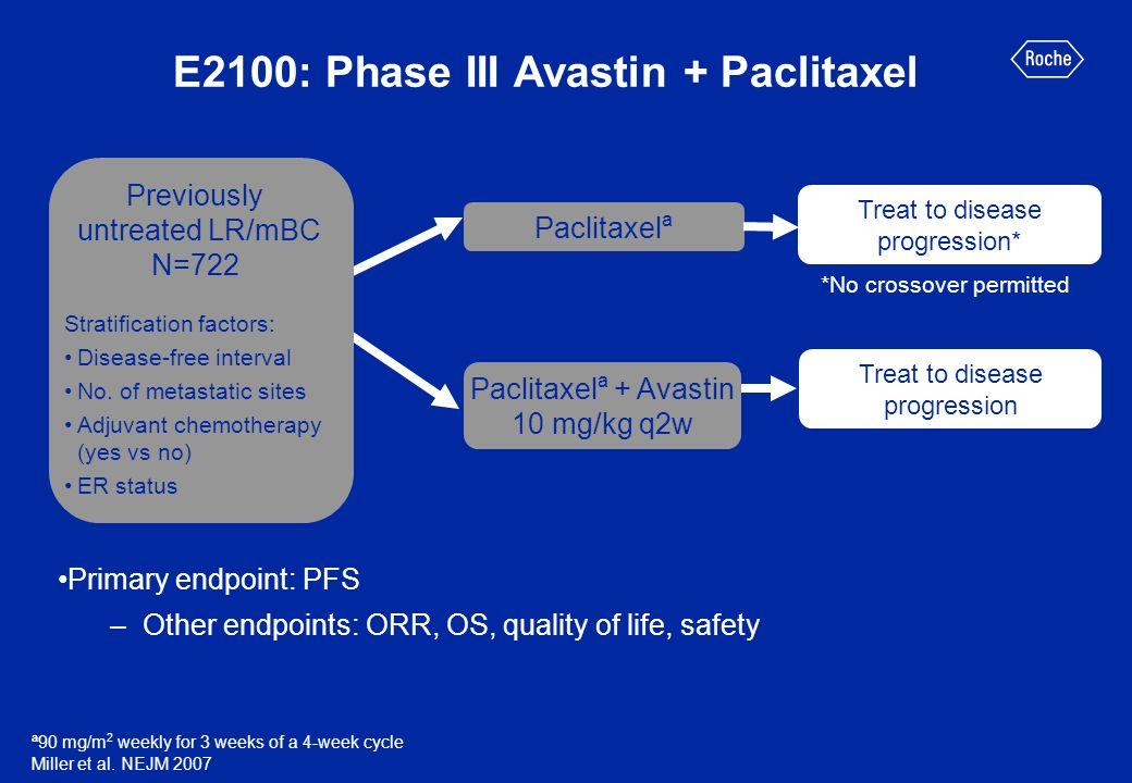 E2100: Phase III Avastin + Paclitaxel