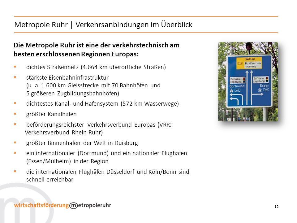 Metropole Ruhr | Verkehrsanbindungen im Überblick