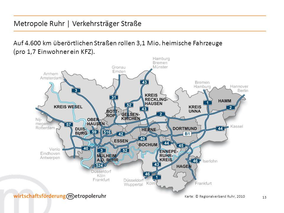 Metropole Ruhr | Verkehrsträger Straße