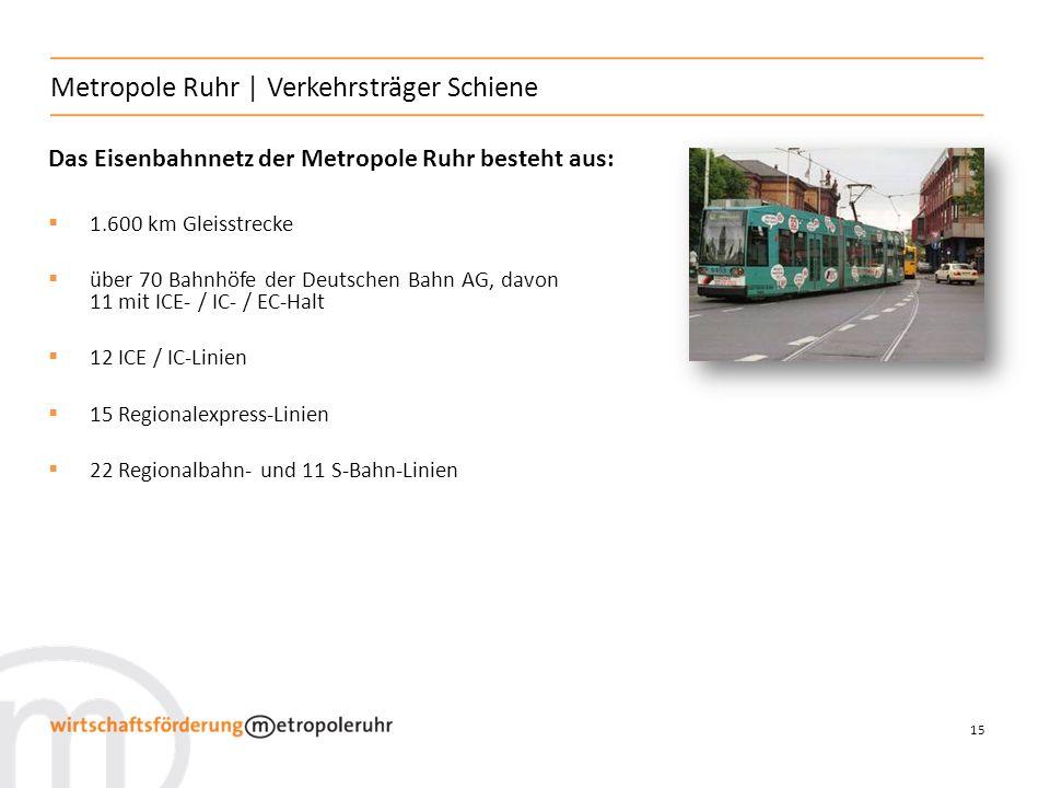 Metropole Ruhr | Verkehrsträger Schiene