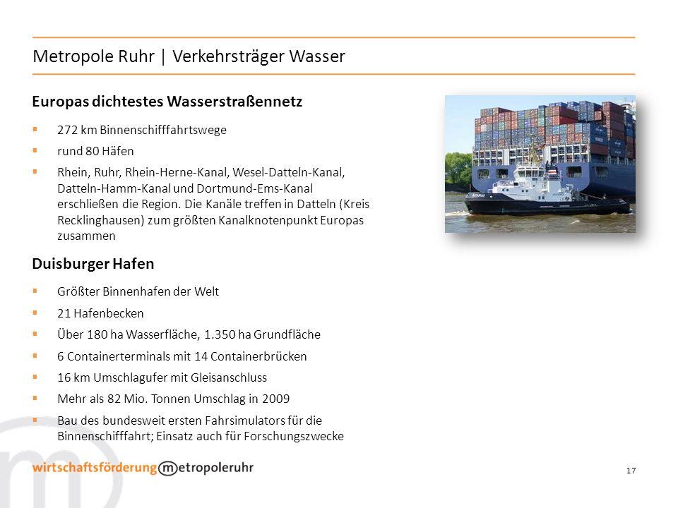 Metropole Ruhr | Verkehrsträger Wasser