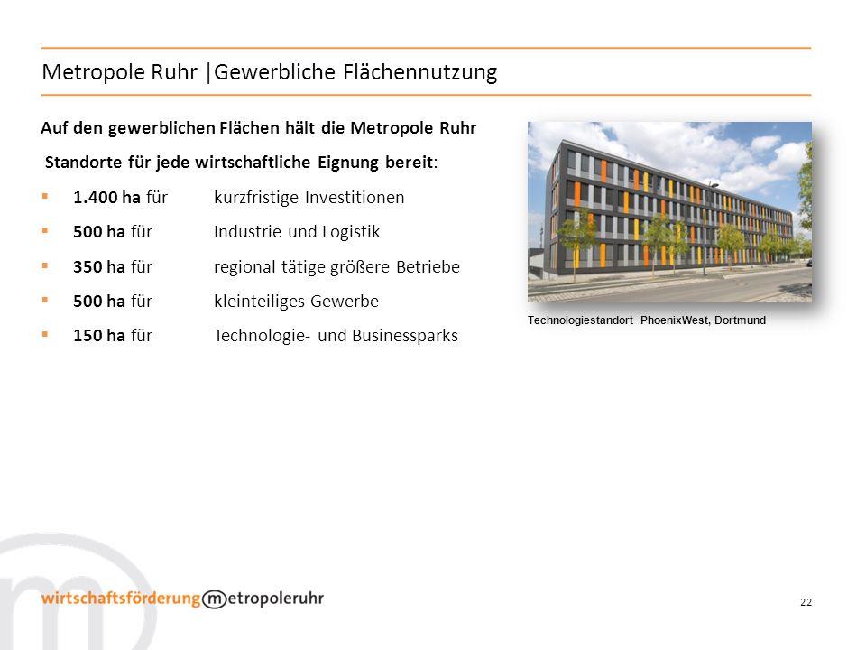 Metropole Ruhr |Gewerbliche Flächennutzung