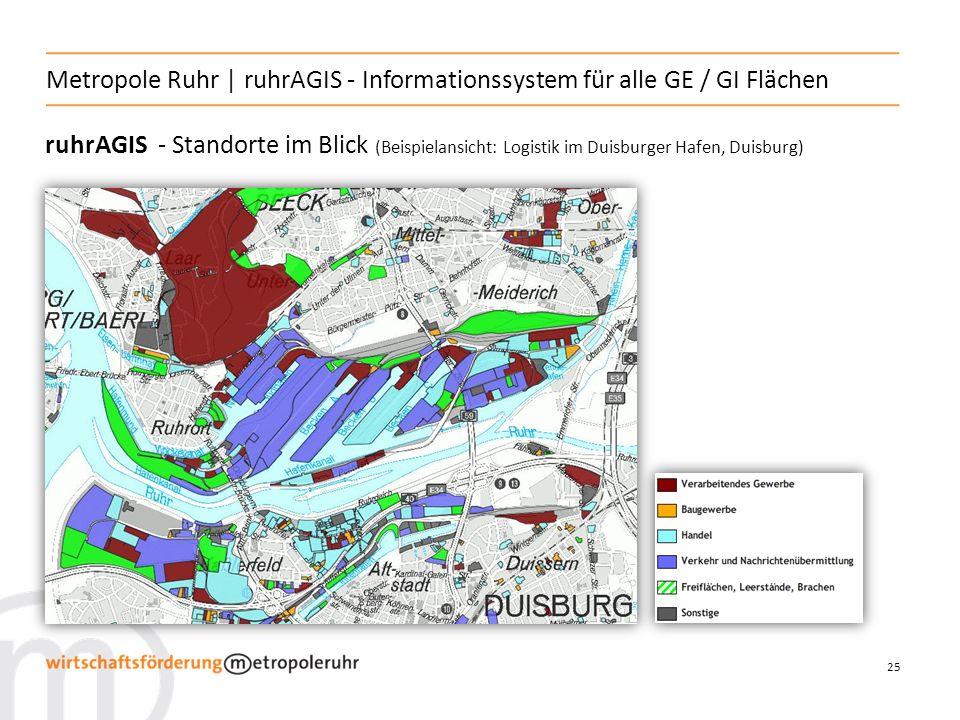 Metropole Ruhr | ruhrAGIS - Informationssystem für alle GE / GI Flächen