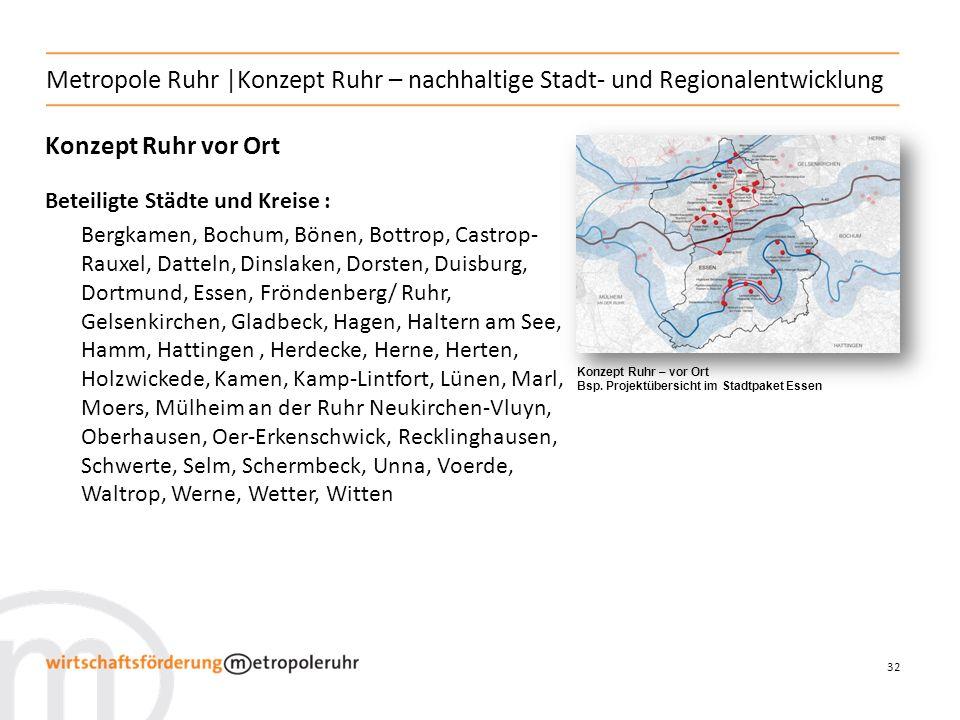 Metropole Ruhr |Konzept Ruhr – nachhaltige Stadt- und Regionalentwicklung