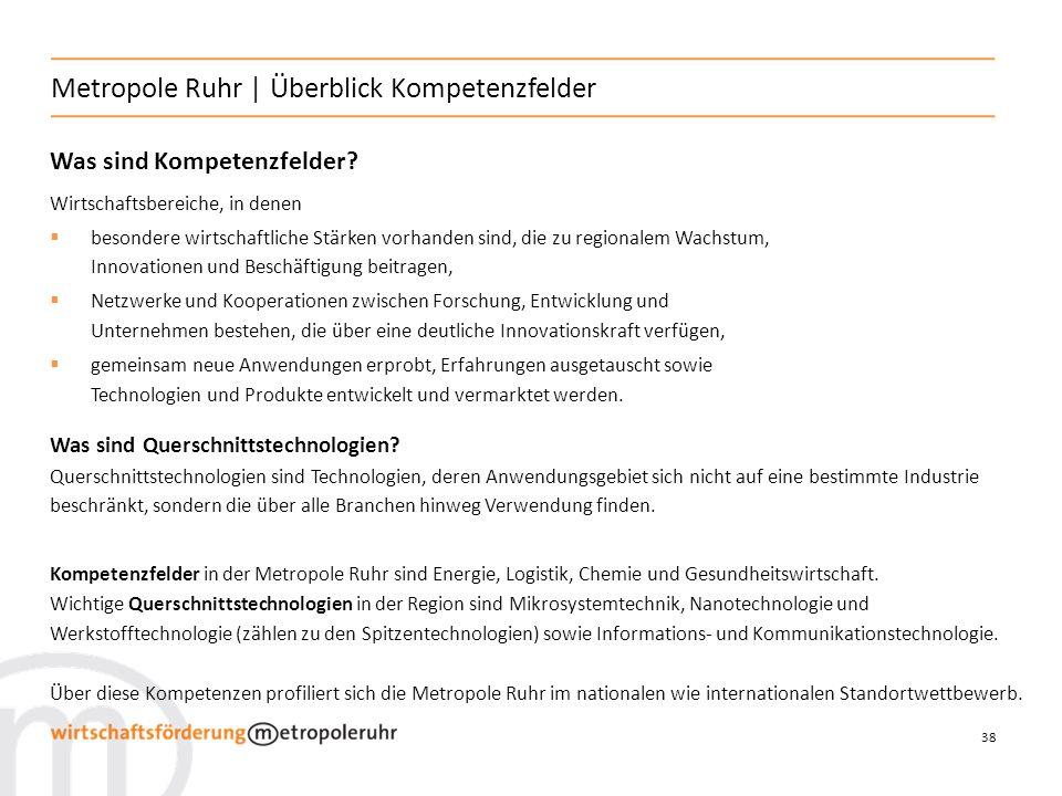 Metropole Ruhr | Überblick Kompetenzfelder