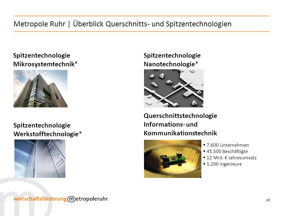 Metropole Ruhr | Überblick Querschnitts- und Spitzentechnologien