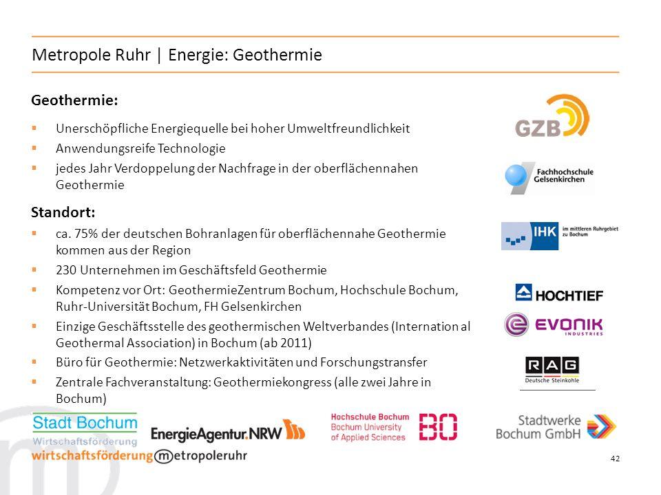Metropole Ruhr | Energie: Geothermie