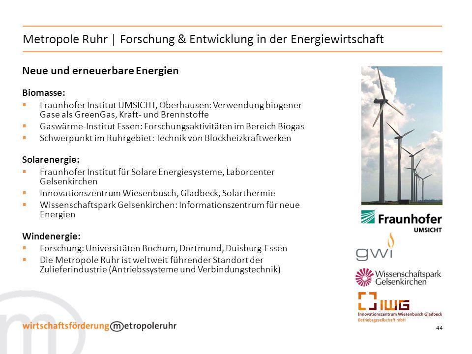 Metropole Ruhr | Forschung & Entwicklung in der Energiewirtschaft