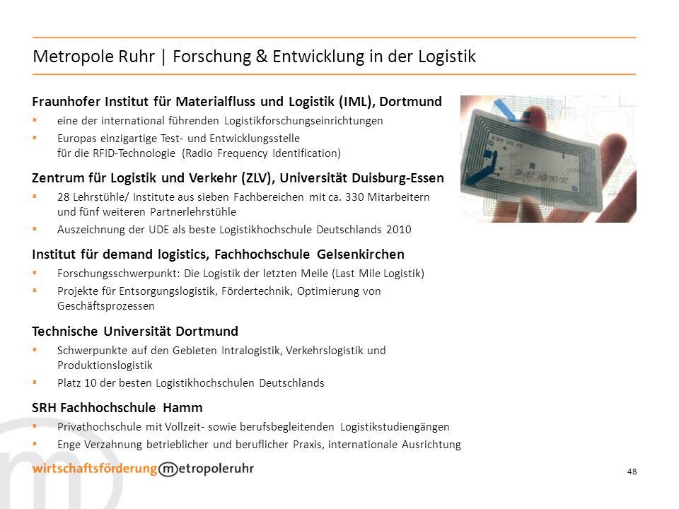 Metropole Ruhr | Forschung & Entwicklung in der Logistik