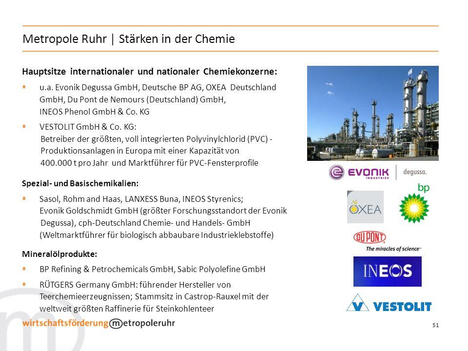 Metropole Ruhr | Stärken in der Chemie
