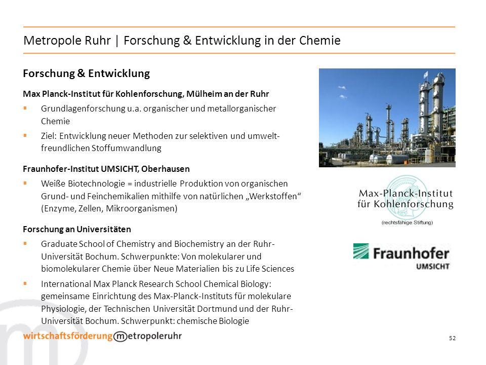 Metropole Ruhr | Forschung & Entwicklung in der Chemie