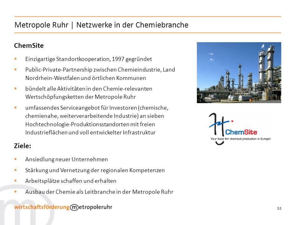 Metropole Ruhr | Netzwerke in der Chemiebranche