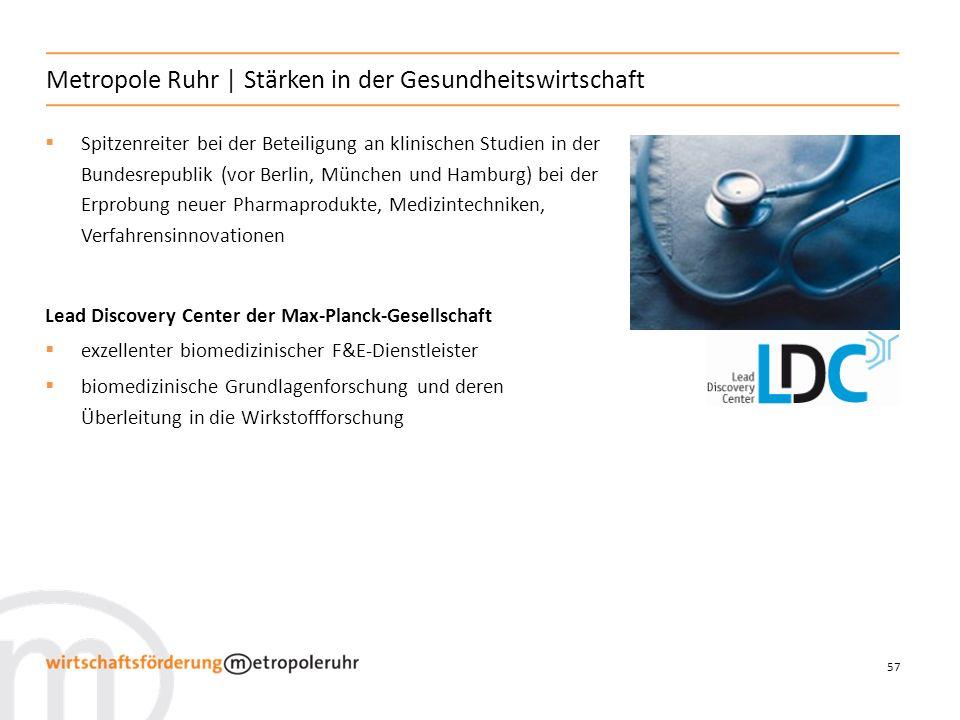 Metropole Ruhr | Stärken in der Gesundheitswirtschaft