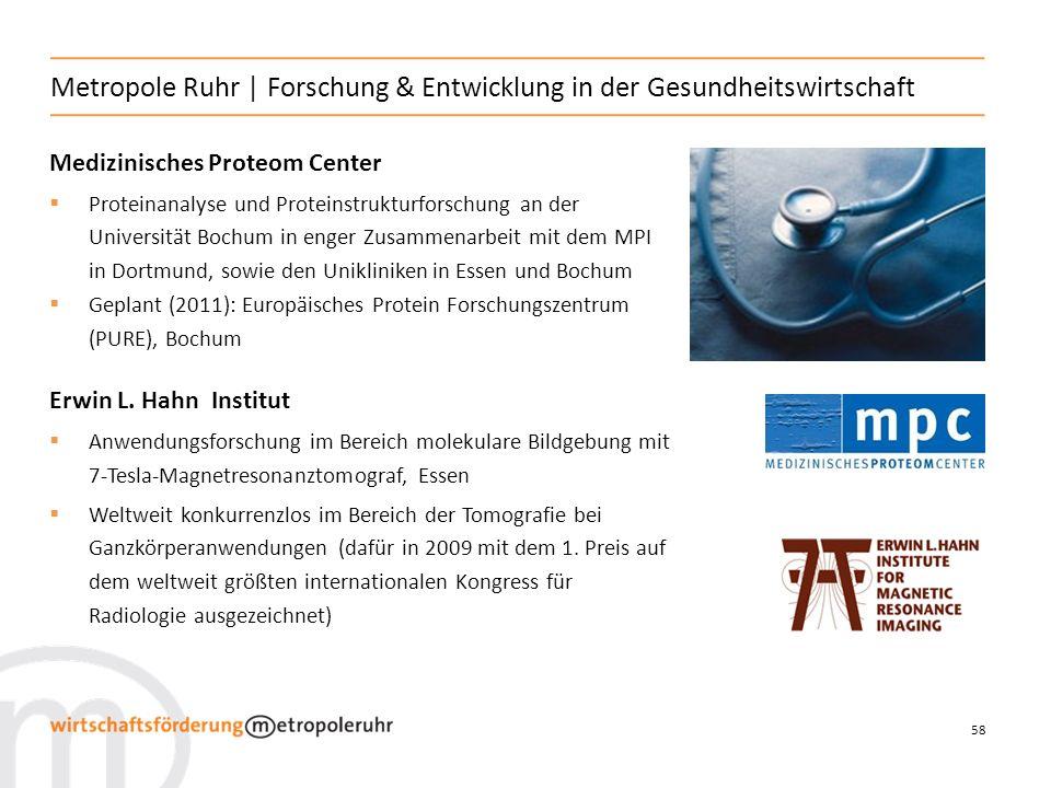 Metropole Ruhr | Forschung & Entwicklung in der Gesundheitswirtschaft