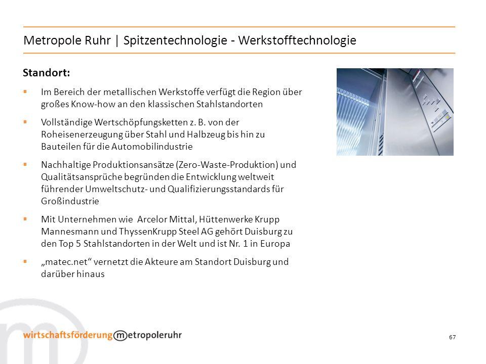 Metropole Ruhr | Spitzentechnologie - Werkstofftechnologie