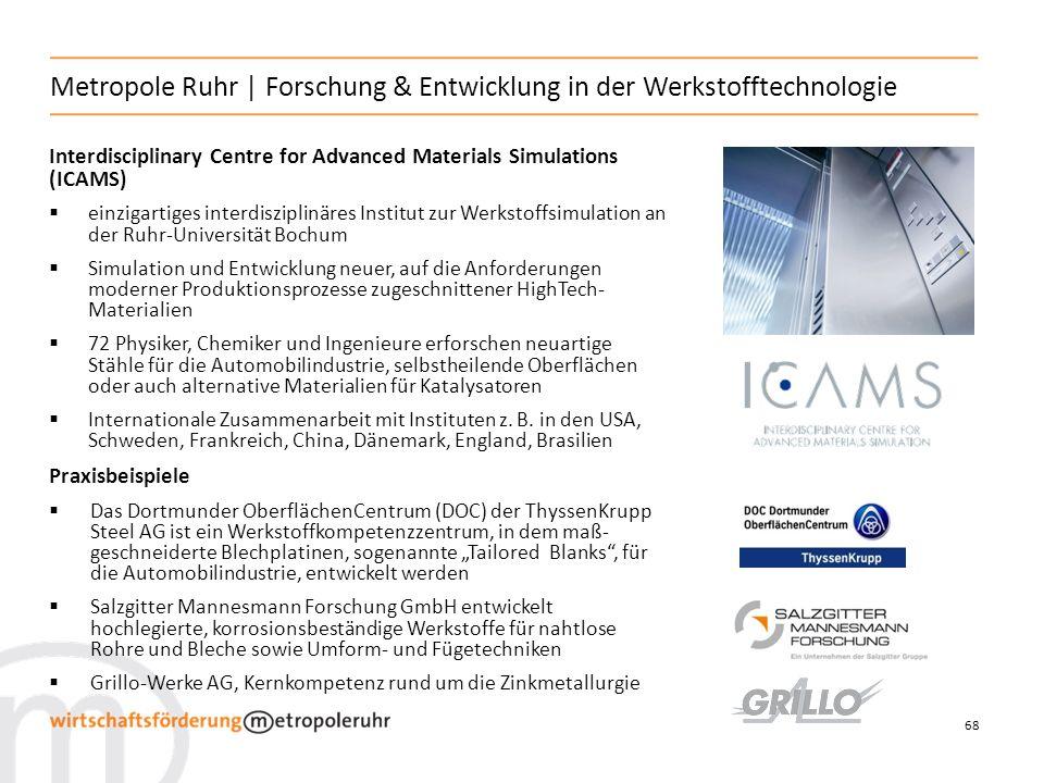 Metropole Ruhr | Forschung & Entwicklung in der Werkstofftechnologie