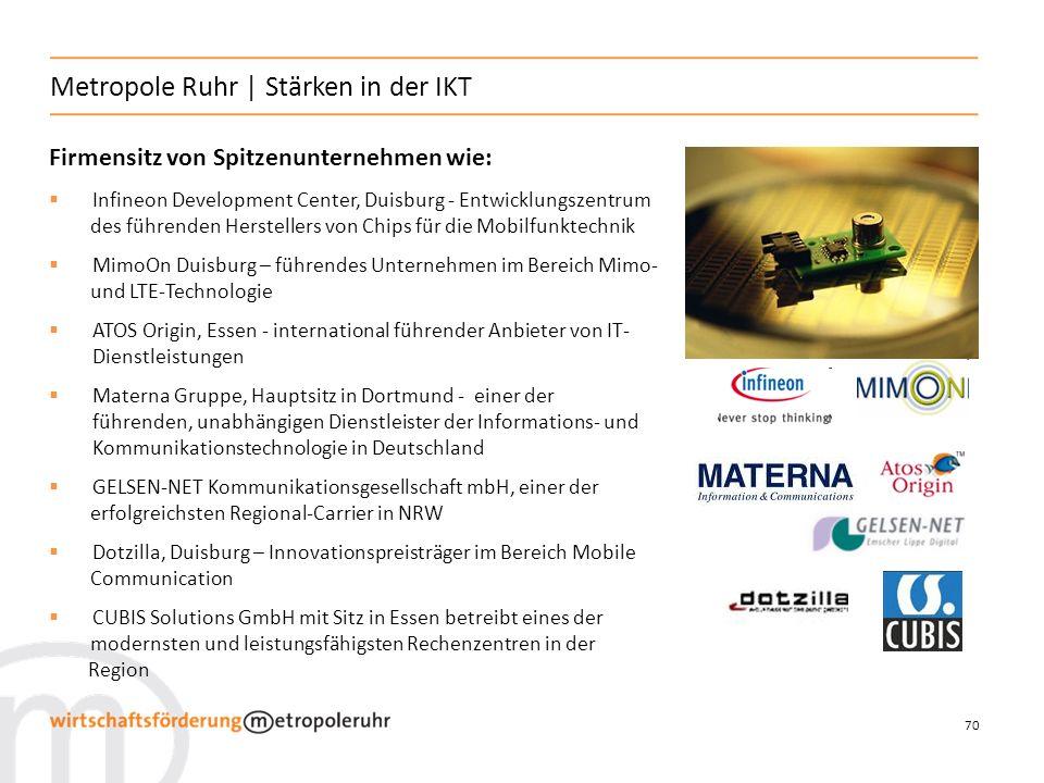 Metropole Ruhr | Stärken in der IKT