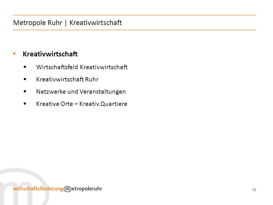 Metropole Ruhr | Kreativwirtschaft