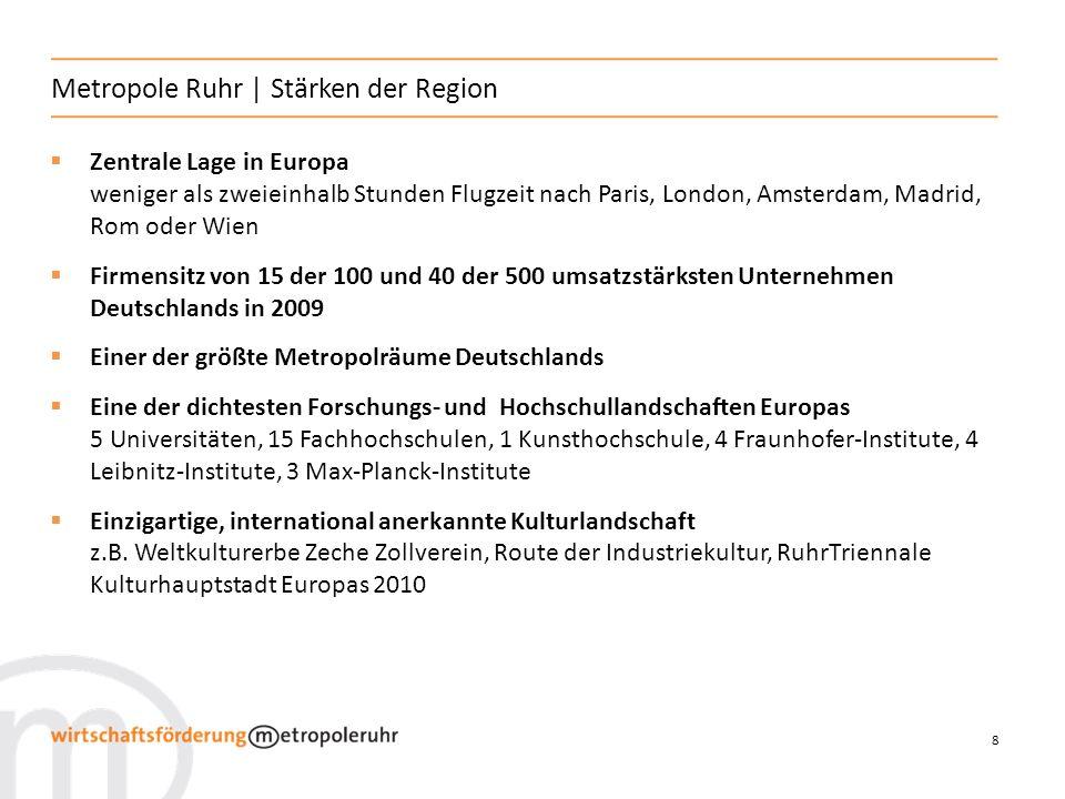 Metropole Ruhr | Stärken der Region