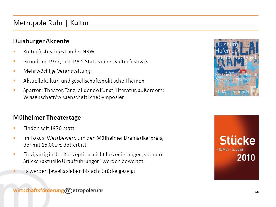 Metropole Ruhr | Kultur