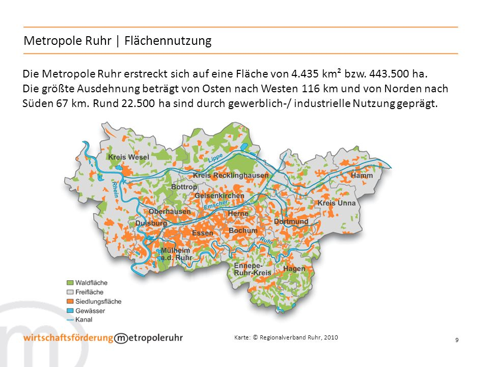Metropole Ruhr | Flächennutzung