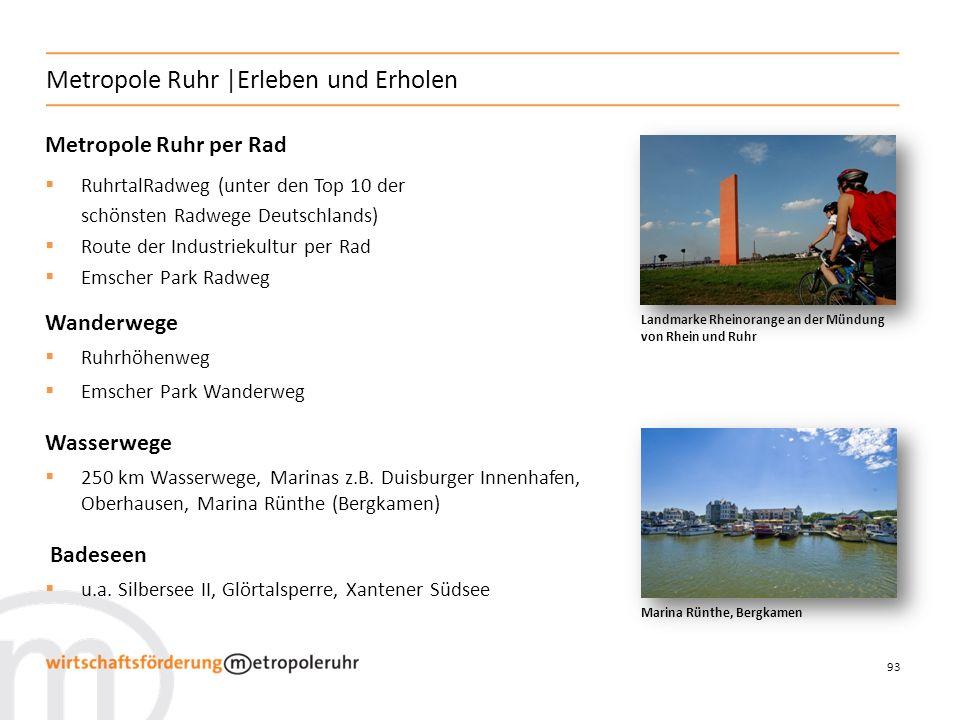 Metropole Ruhr |Erleben und Erholen