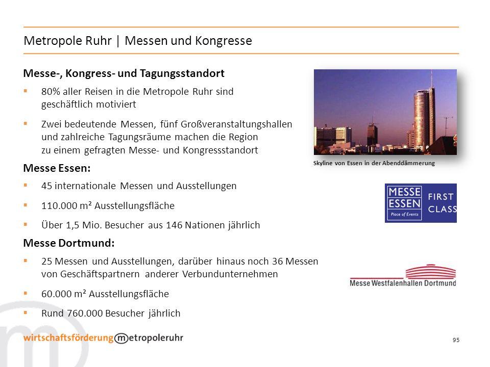 Metropole Ruhr | Messen und Kongresse