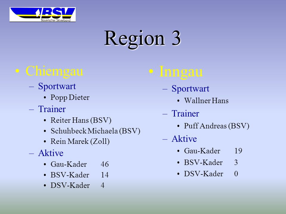 Region 3 Inngau Chiemgau Sportwart Sportwart Trainer Trainer Aktive