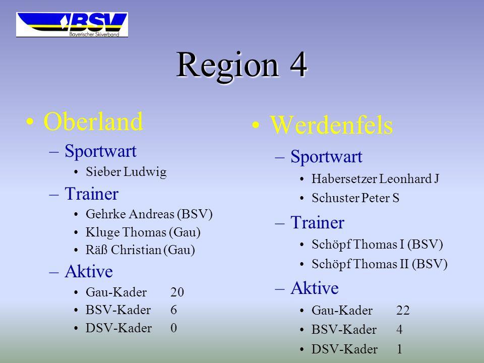 Region 4 Oberland Werdenfels Sportwart Sportwart Trainer Trainer