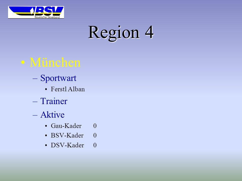Region 4 München Sportwart Trainer Aktive Ferstl Alban Gau-Kader 0