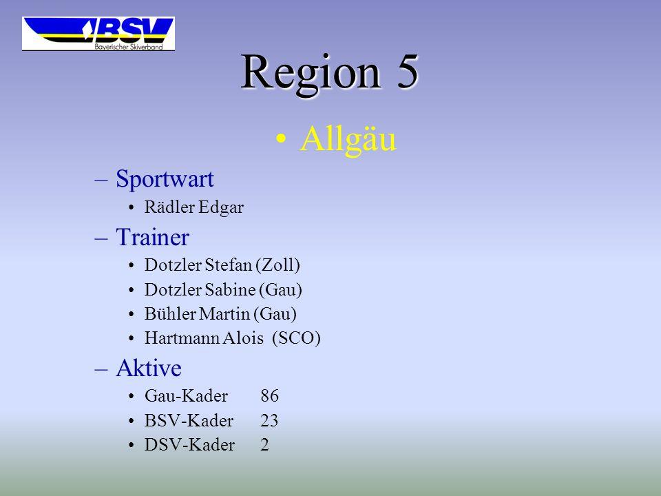 Region 5 Allgäu Sportwart Trainer Aktive Rädler Edgar