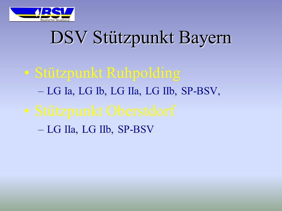 DSV Stützpunkt Bayern Stützpunkt Ruhpolding Stützpunkt Oberstdorf