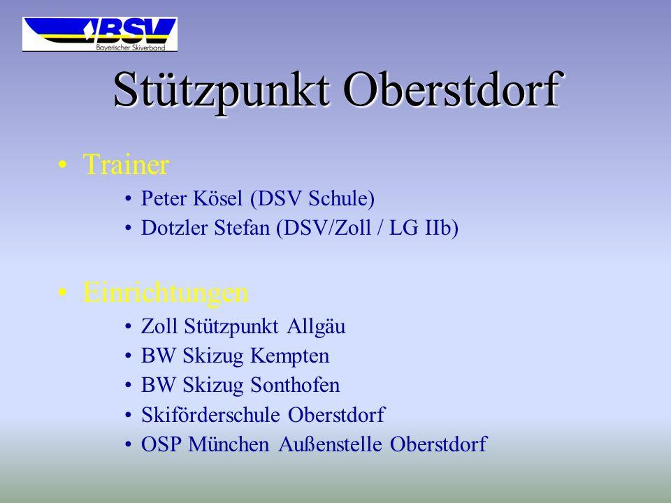 Stützpunkt Oberstdorf