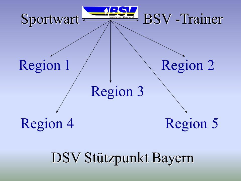 Sportwart BSV -Trainer Region 1 Region 2 Region 3 Region 4 Region 5 DSV Stützpunkt Bayern