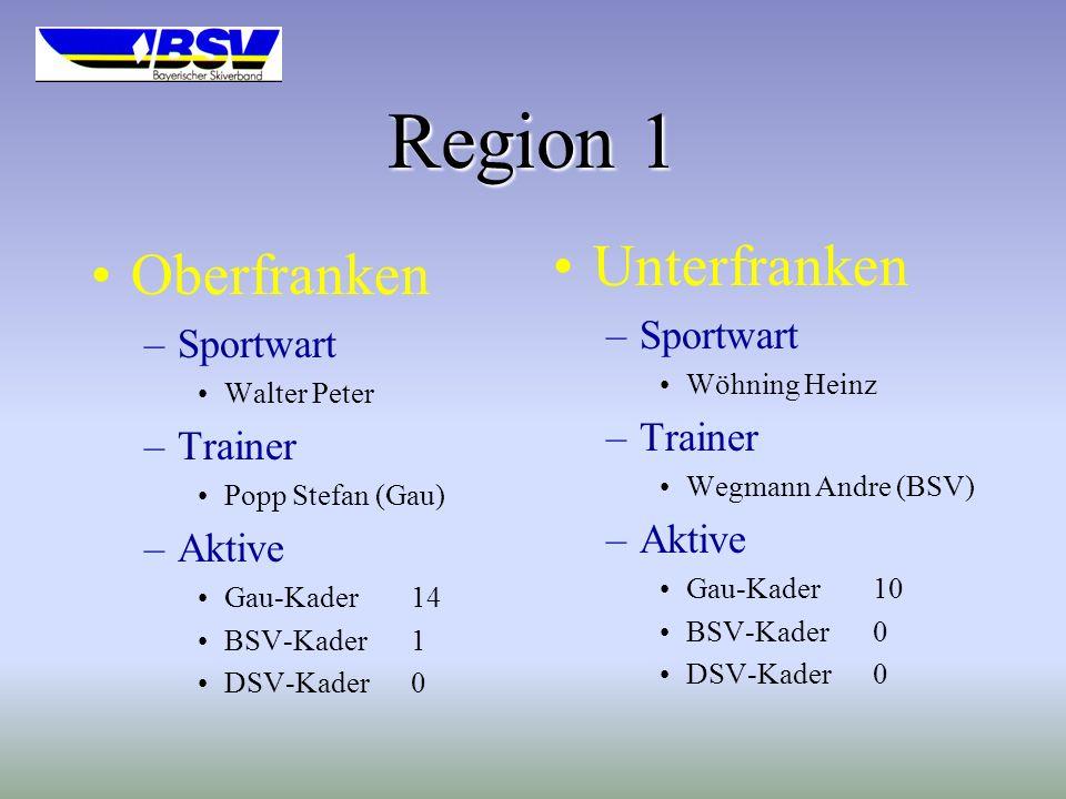 Region 1 Unterfranken Oberfranken Sportwart Sportwart Trainer Trainer