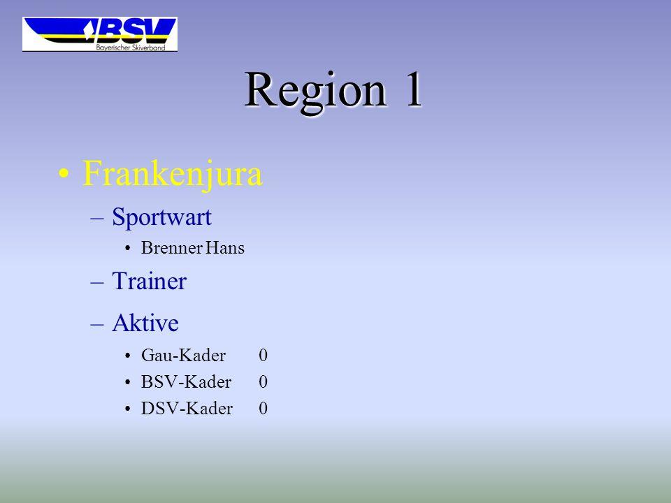 Region 1 Frankenjura Sportwart Trainer Aktive Brenner Hans Gau-Kader 0
