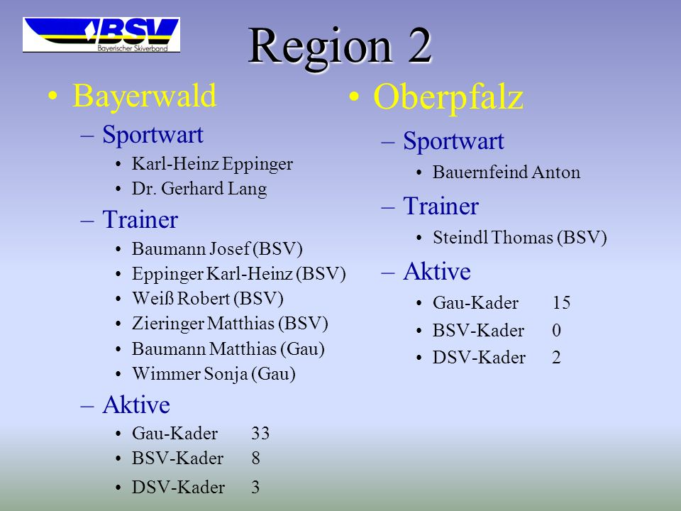 Region 2 Oberpfalz Bayerwald Sportwart Sportwart Trainer Trainer