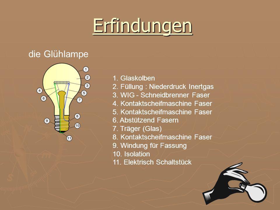 Erfindungen die Glühlampe