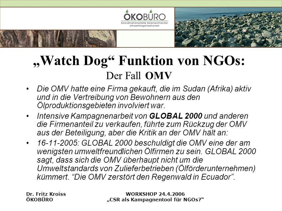 """""""Watch Dog Funktion von NGOs: Der Fall OMV"""