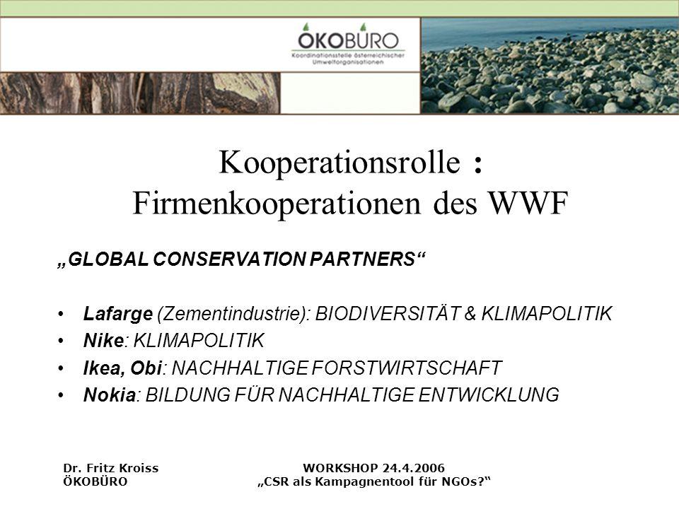 Kooperationsrolle : Firmenkooperationen des WWF